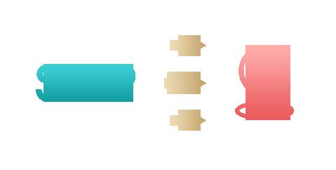 供应链平台按订单需求直接配送至客户指定地址