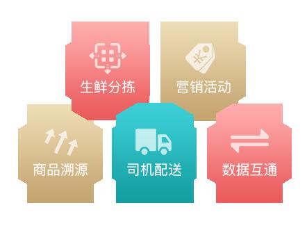 满足不同行业经营特性的扩展应用